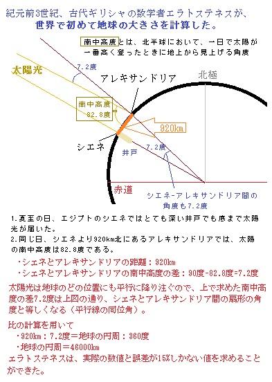 車山高原レア・メモリーが語る『デモクリトスの原子論』